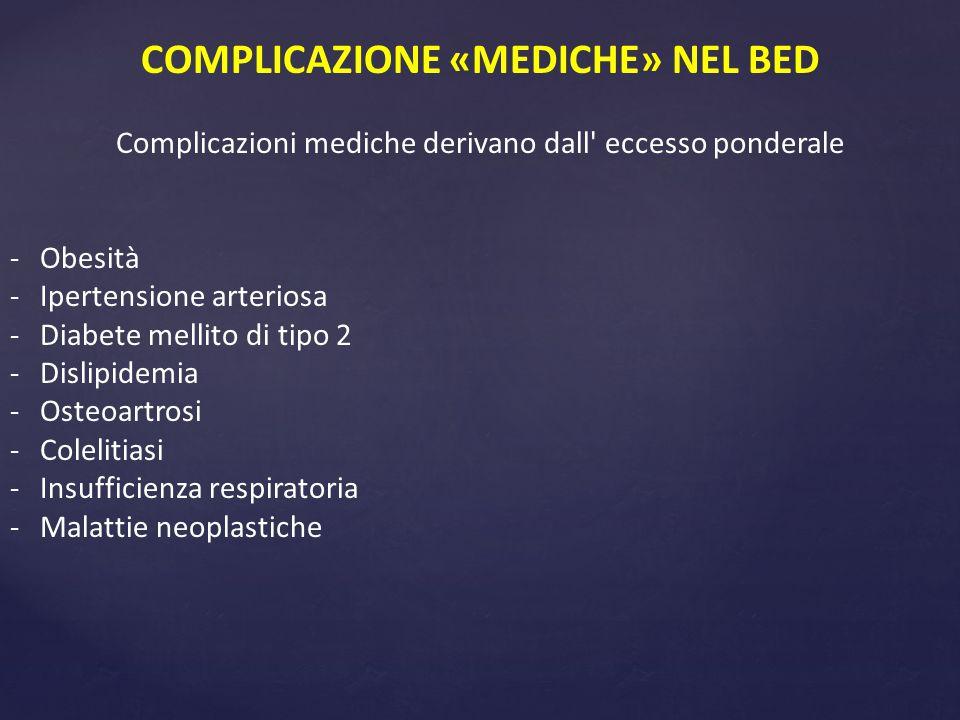 COMPLICAZIONE «MEDICHE» NEL BED