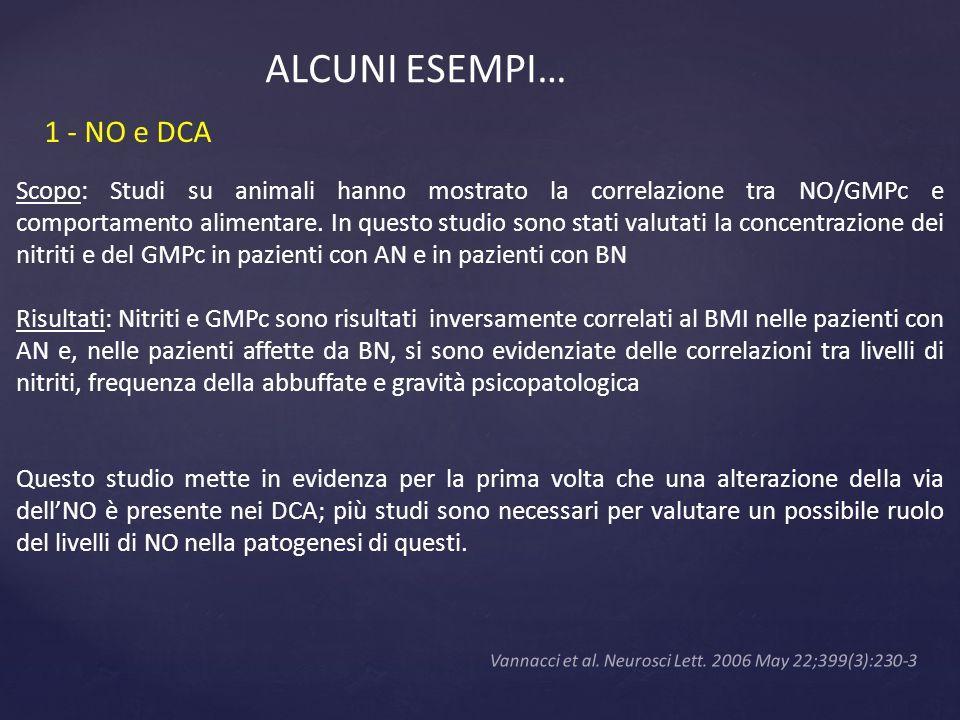 ALCUNI ESEMPI… 1 - NO e DCA