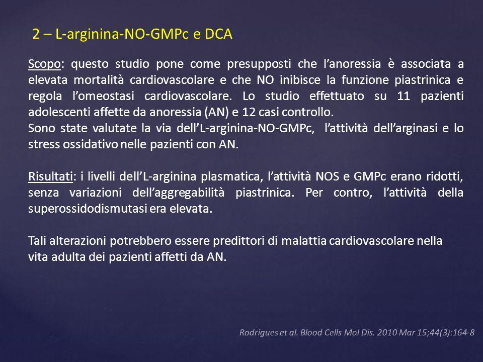 2 – L-arginina-NO-GMPc e DCA