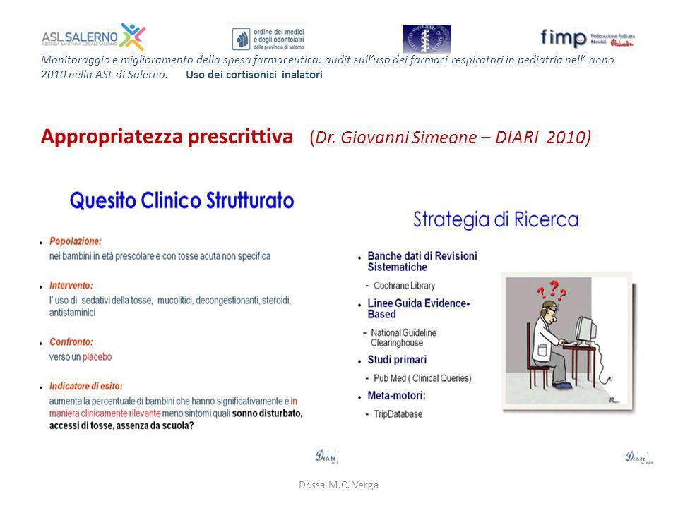 Appropriatezza prescrittiva (Dr. Giovanni Simeone – DIARI 2010)