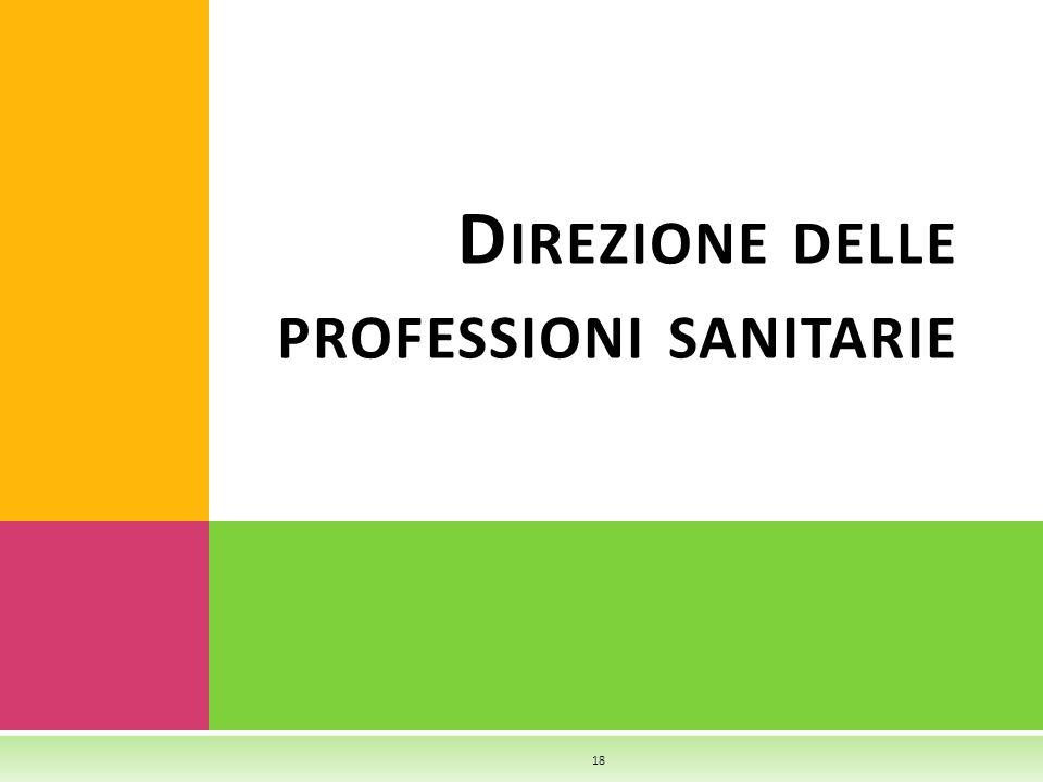 Direzione delle professioni sanitarie