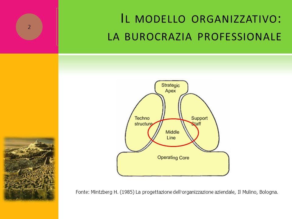 Il modello organizzativo: la burocrazia professionale