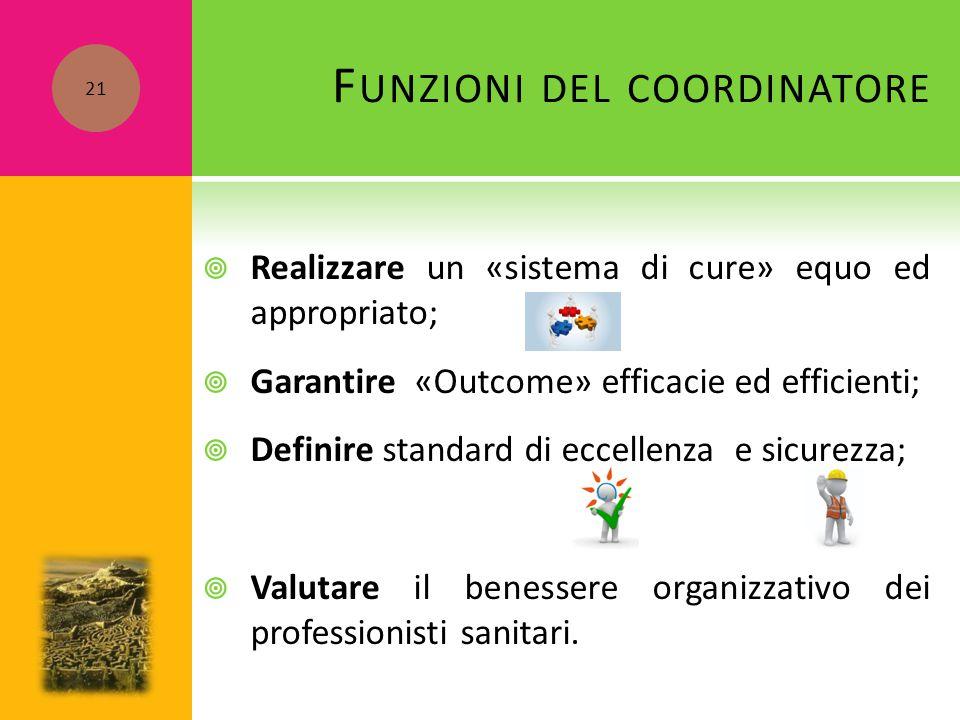 Funzioni del coordinatore