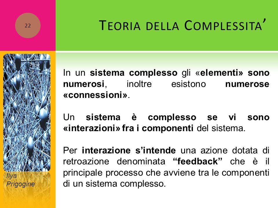 Teoria della Complessita'