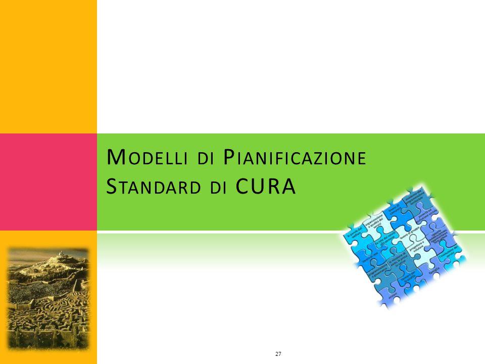 Modelli di Pianificazione Standard di CURA