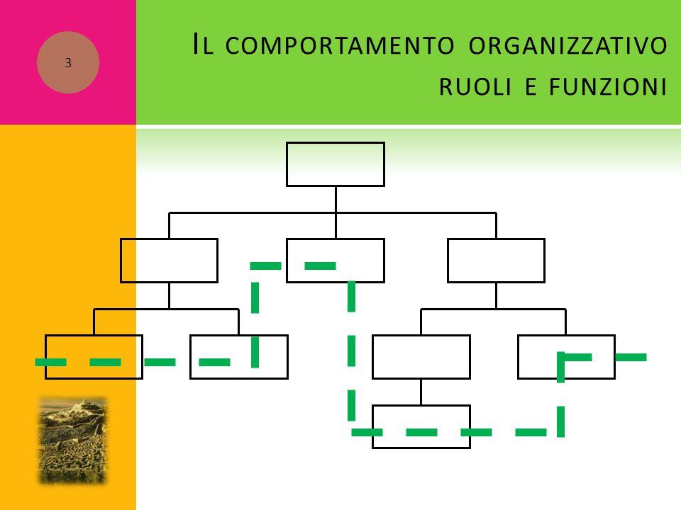 Il comportamento organizzativo ruoli e funzioni