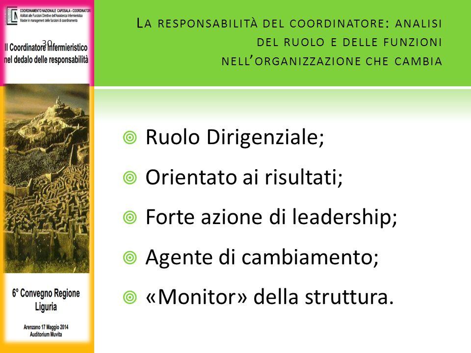 Orientato ai risultati; Forte azione di leadership;