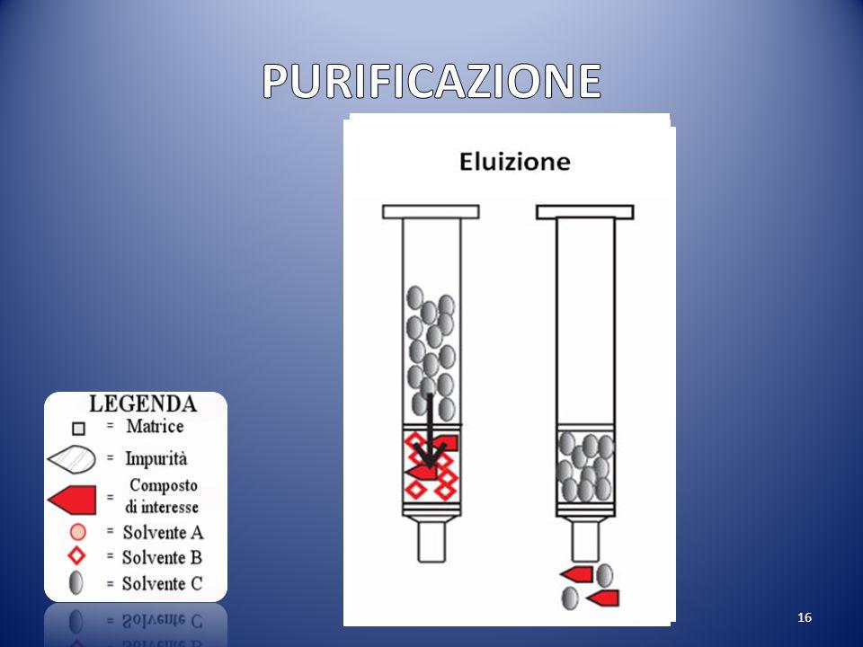 PURIFICAZIONE