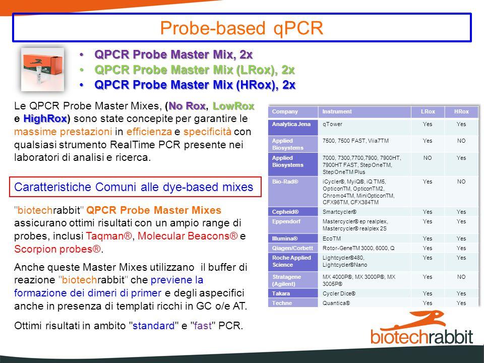 Probe-based qPCR QPCR Probe Master Mix, 2x