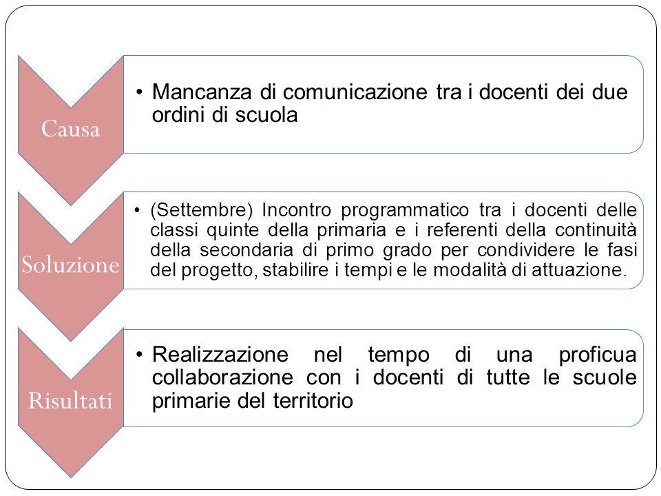 Mancanza di comunicazione tra i docenti dei due ordini di scuola