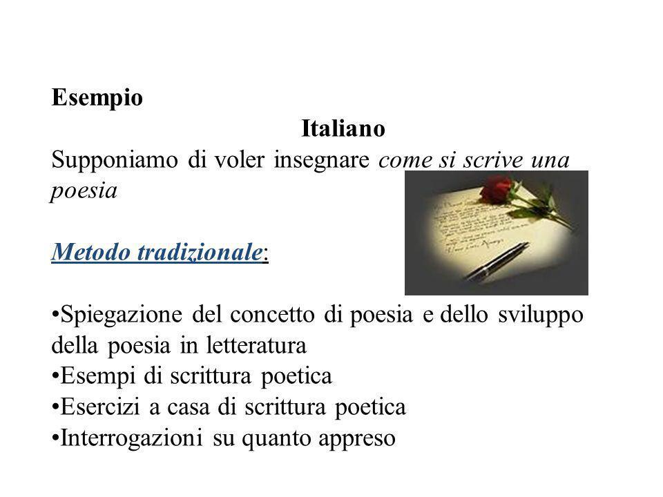 Esempio Italiano. Supponiamo di voler insegnare come si scrive una poesia. Metodo tradizionale: