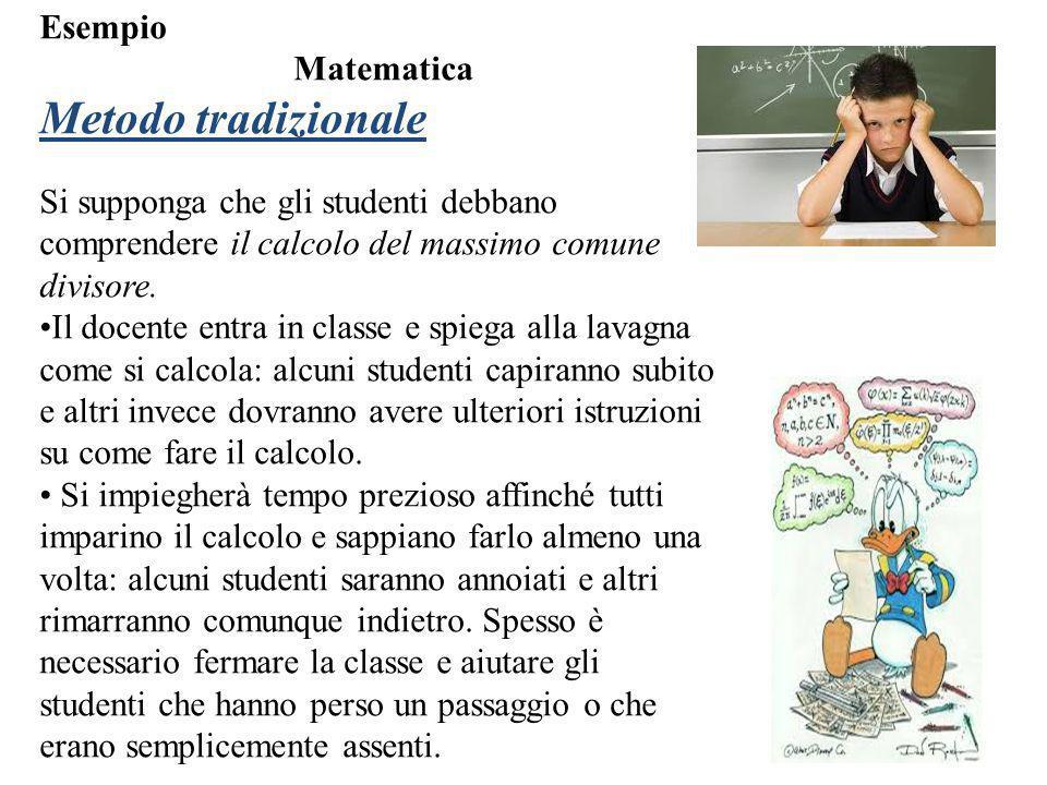 Metodo tradizionale Esempio Matematica