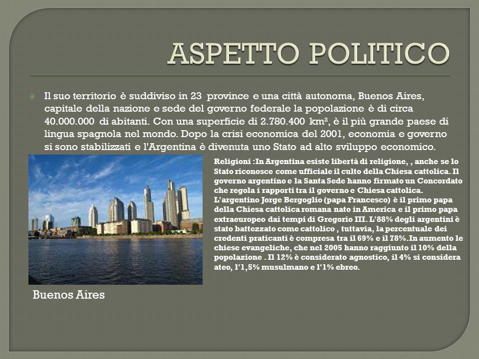 ASPETTO POLITICO Buenos Aires