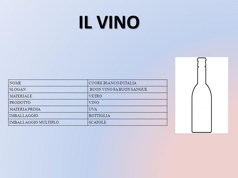 IL VINO NOME CUORE BIANCO D ITALIA SLOGAN BUON VINO FA BUON SANGUE