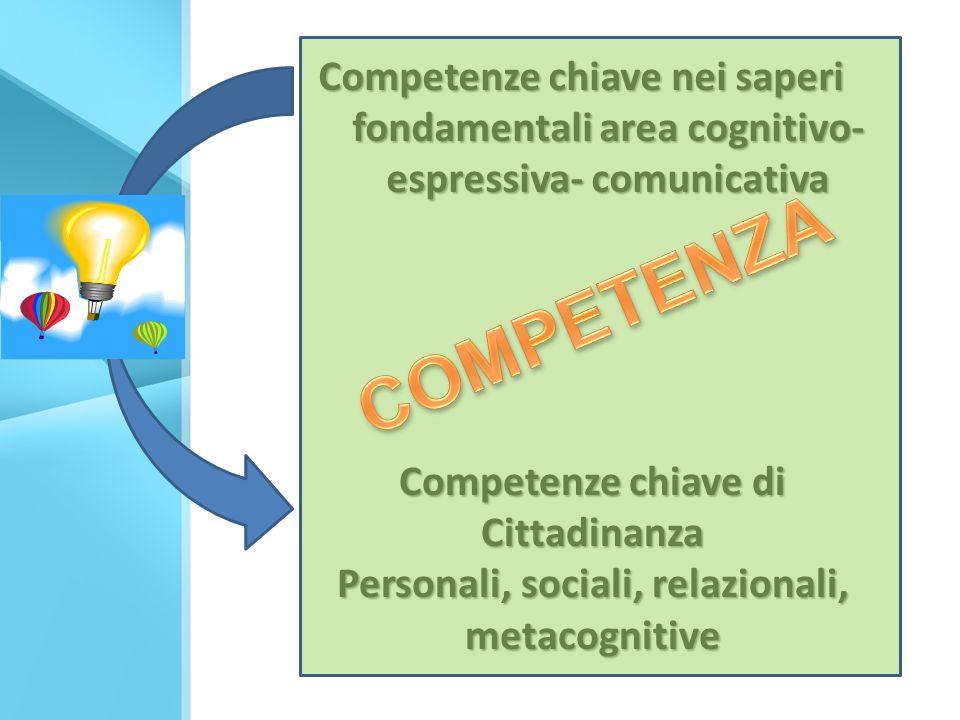 Competenze chiave nei saperi fondamentali area cognitivo- espressiva- comunicativa