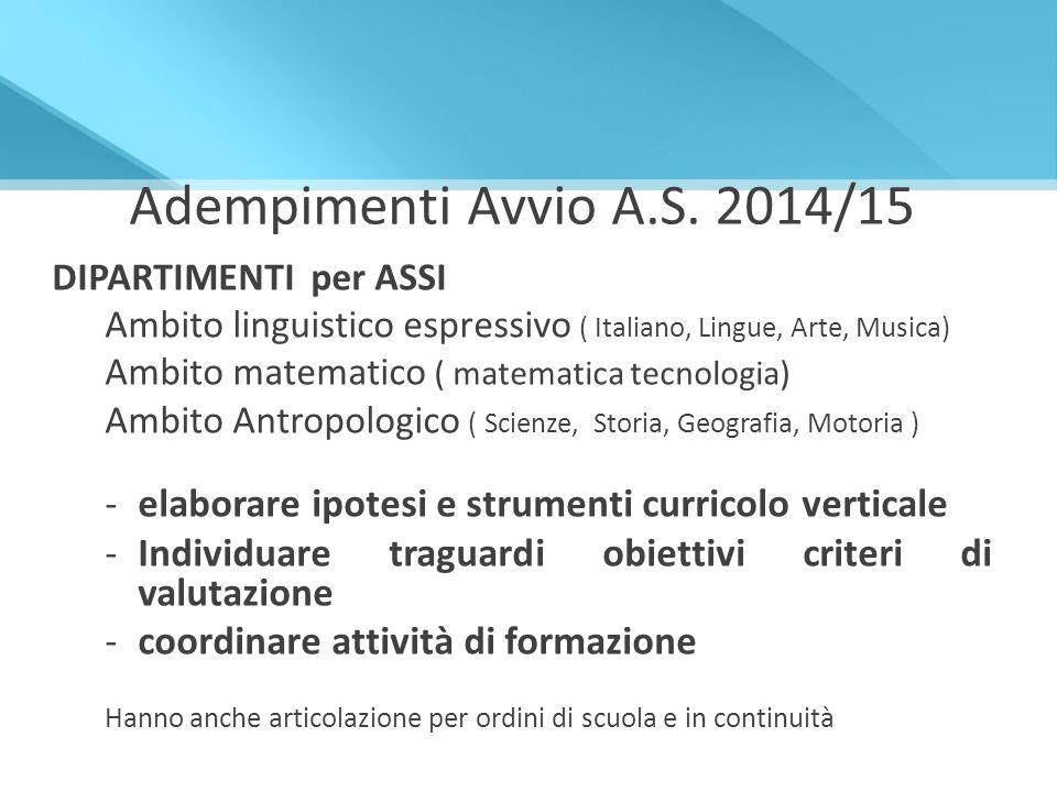 Adempimenti Avvio A.S. 2014/15 DIPARTIMENTI per ASSI. Ambito linguistico espressivo ( Italiano, Lingue, Arte, Musica)