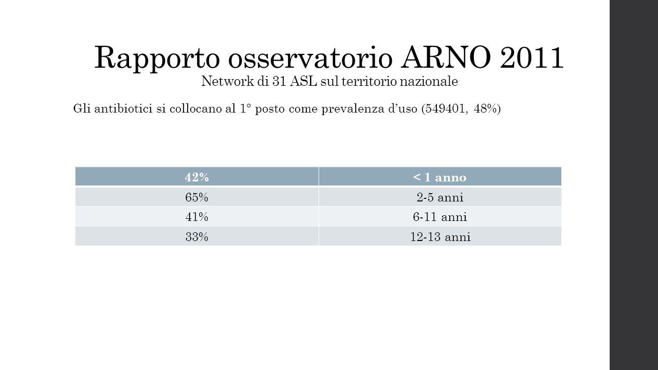 Rapporto osservatorio ARNO 2011 Network di 31 ASL sul territorio nazionale