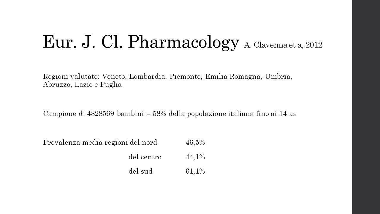 Eur. J. Cl. Pharmacology A. Clavenna et a, 2012