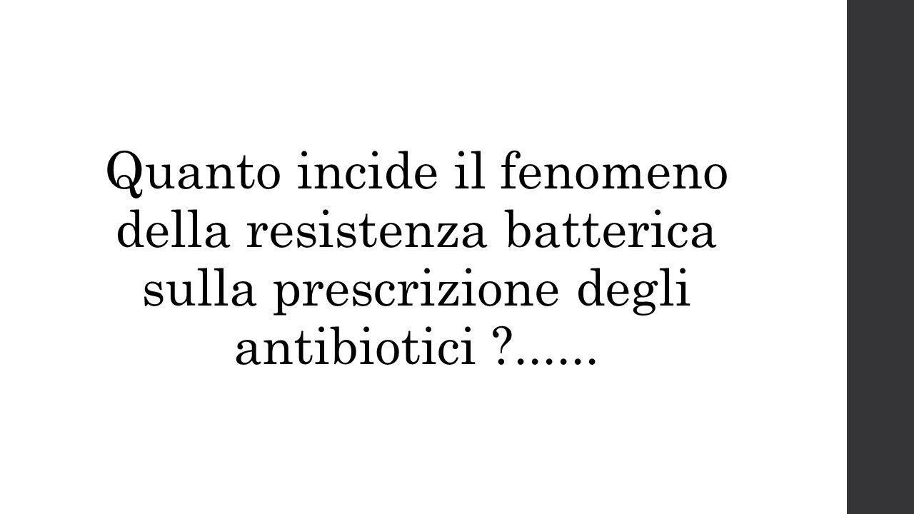 Quanto incide il fenomeno della resistenza batterica sulla prescrizione degli antibiotici ......