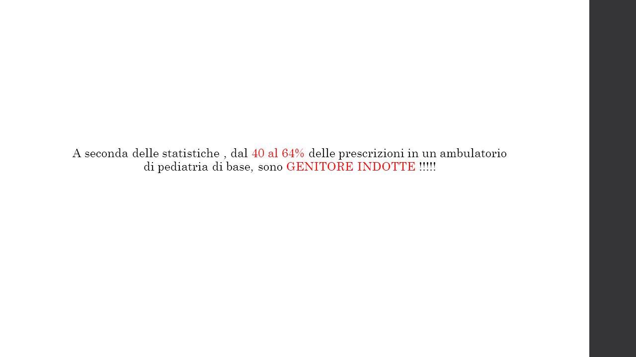 A seconda delle statistiche , dal 40 al 64% delle prescrizioni in un ambulatorio di pediatria di base, sono GENITORE INDOTTE !!!!!