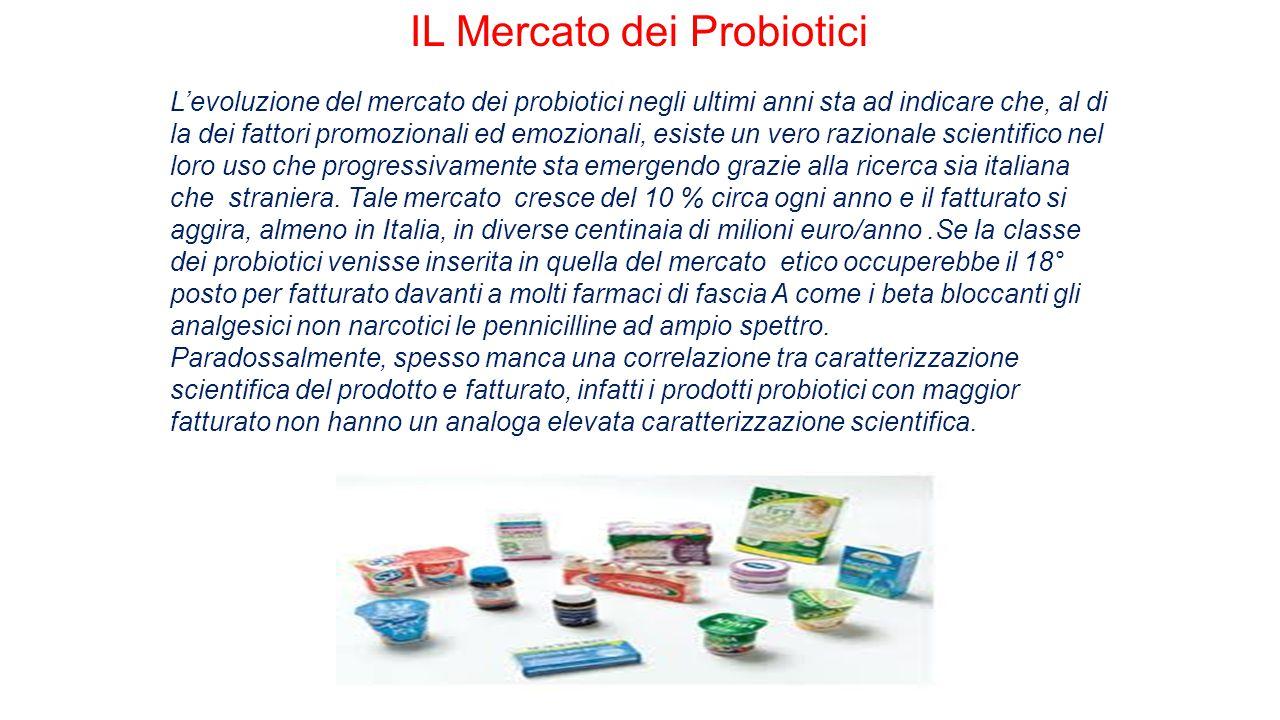 IL Mercato dei Probiotici