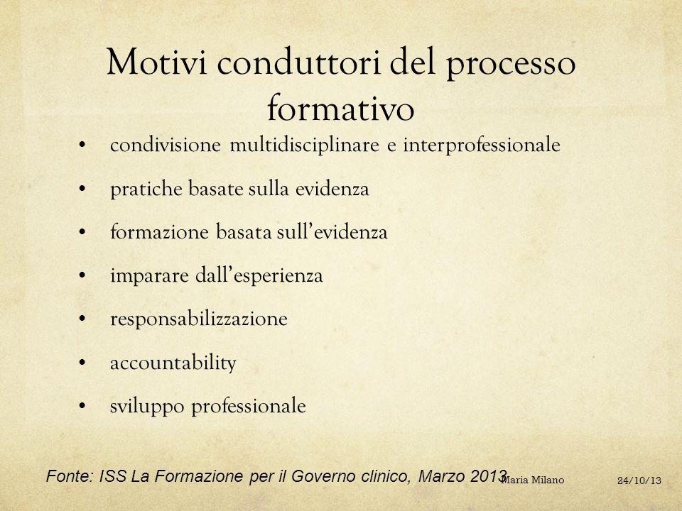 Motivi conduttori del processo formativo
