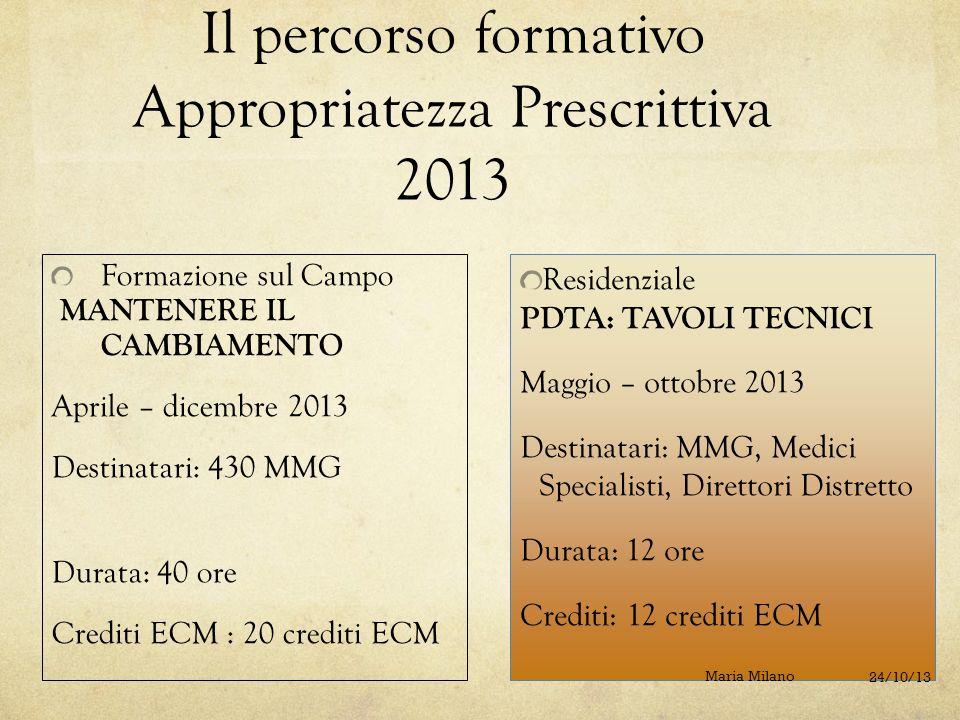 Il percorso formativo Appropriatezza Prescrittiva 2013