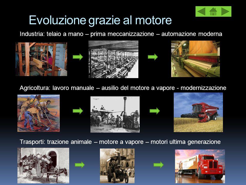 Evoluzione grazie al motore