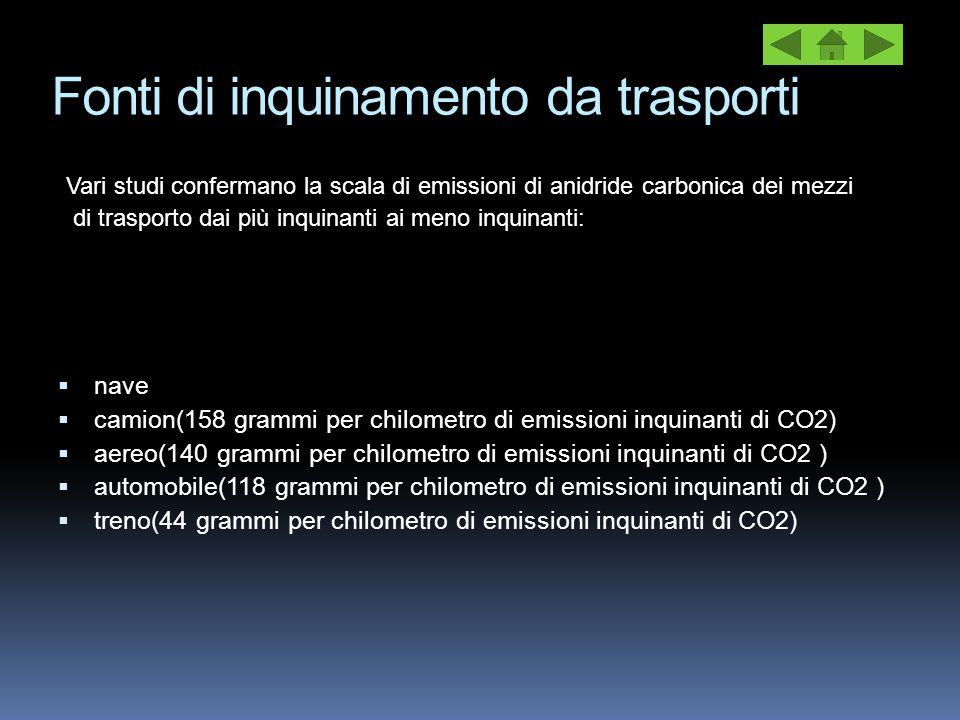 Fonti di inquinamento da trasporti