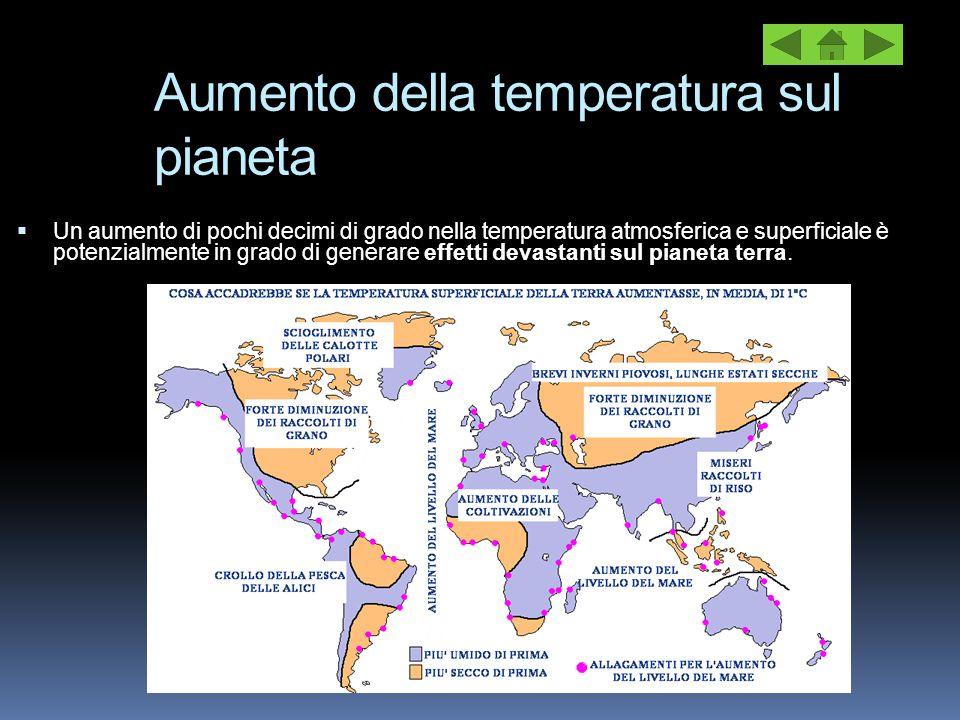 Aumento della temperatura sul pianeta
