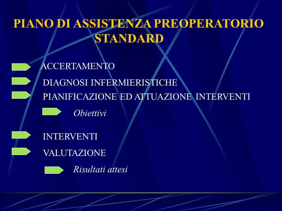 PIANO DI ASSISTENZA PREOPERATORIO STANDARD