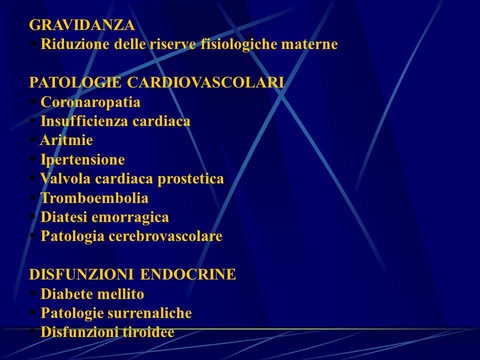 GRAVIDANZA Riduzione delle riserve fisiologiche materne. PATOLOGIE CARDIOVASCOLARI. Coronaropatia.