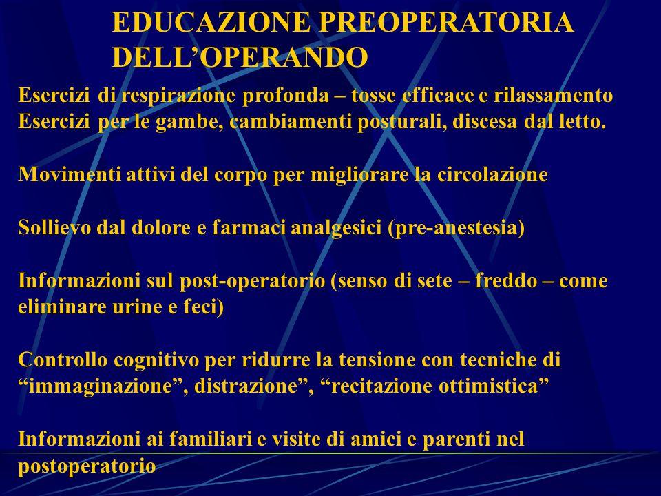 EDUCAZIONE PREOPERATORIA DELL'OPERANDO