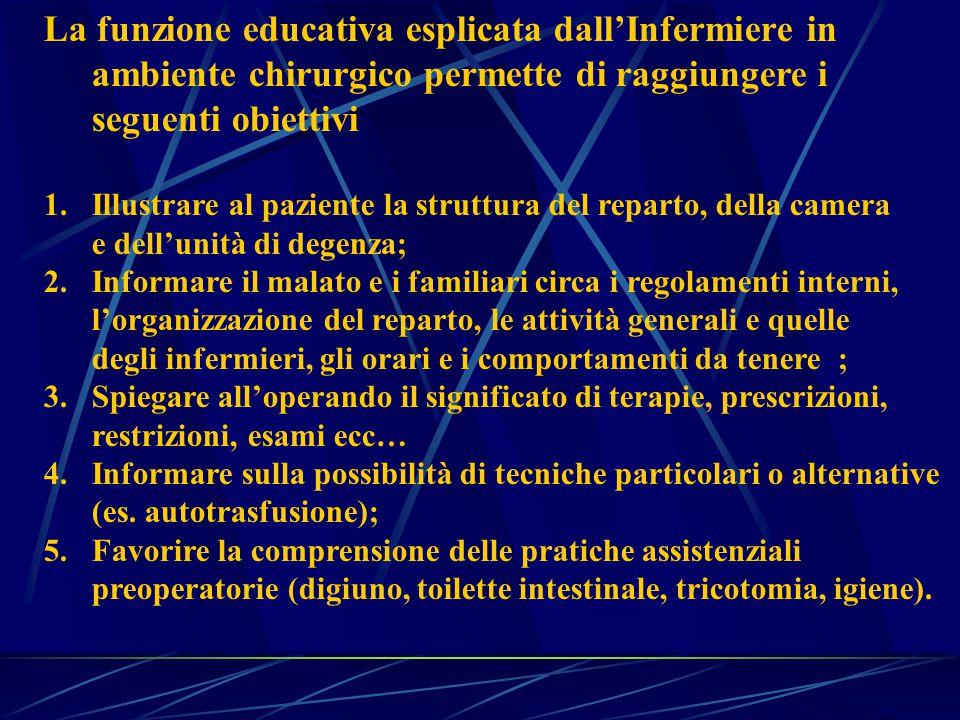 La funzione educativa esplicata dall'Infermiere in ambiente chirurgico permette di raggiungere i seguenti obiettivi