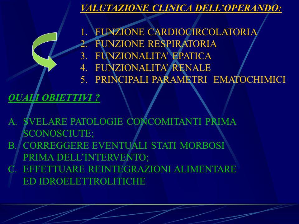 VALUTAZIONE CLINICA DELL'OPERANDO: