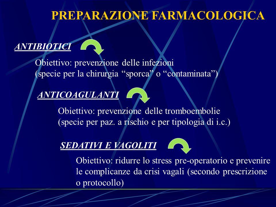 PREPARAZIONE FARMACOLOGICA