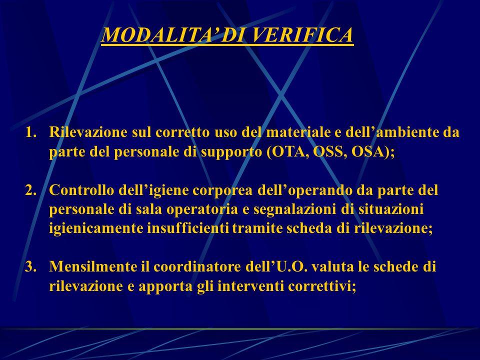 MODALITA' DI VERIFICA Rilevazione sul corretto uso del materiale e dell'ambiente da. parte del personale di supporto (OTA, OSS, OSA);