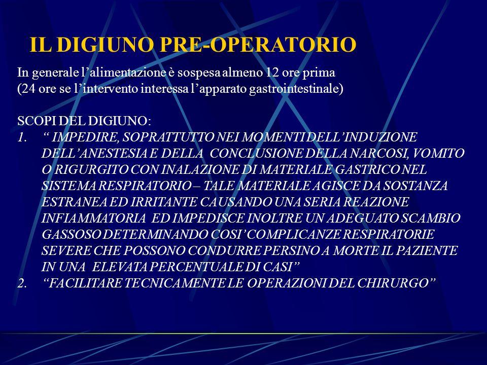 IL DIGIUNO PRE-OPERATORIO