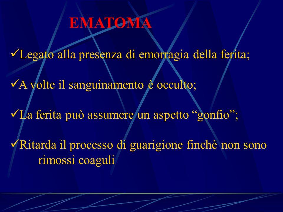 EMATOMA Legato alla presenza di emorragia della ferita;