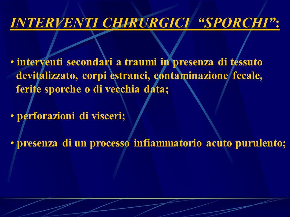 INTERVENTI CHIRURGICI SPORCHI :
