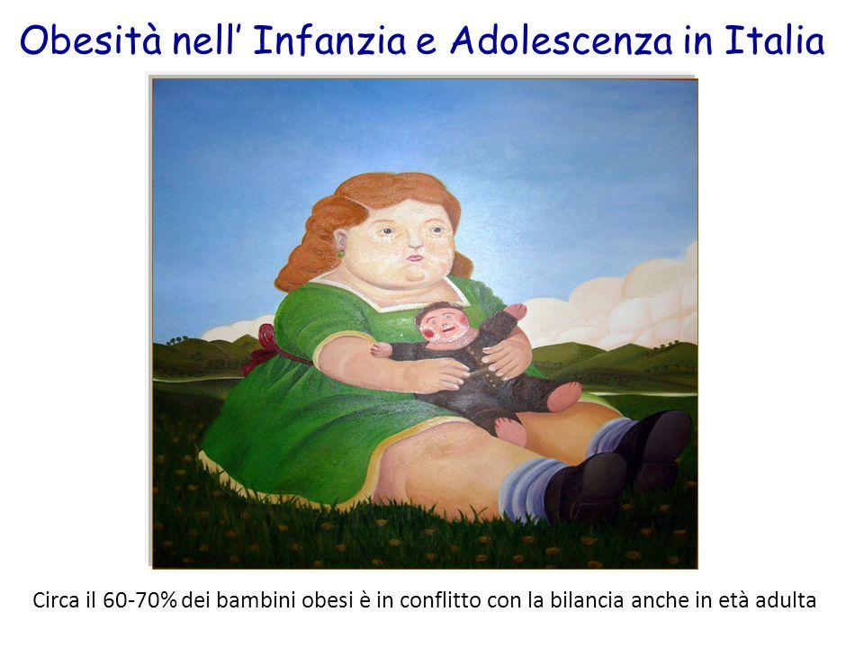 Obesità nell' Infanzia e Adolescenza in Italia
