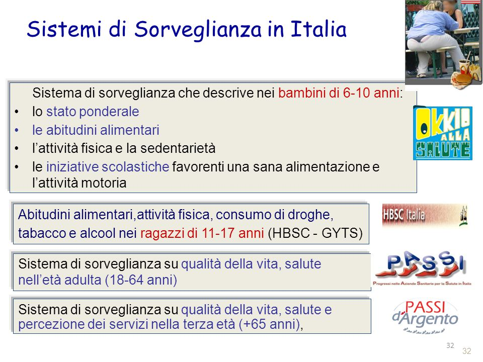 Sistemi di Sorveglianza in Italia