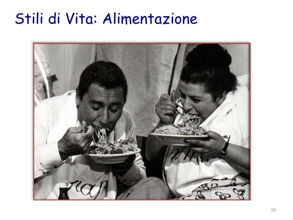 Stili di Vita: Alimentazione