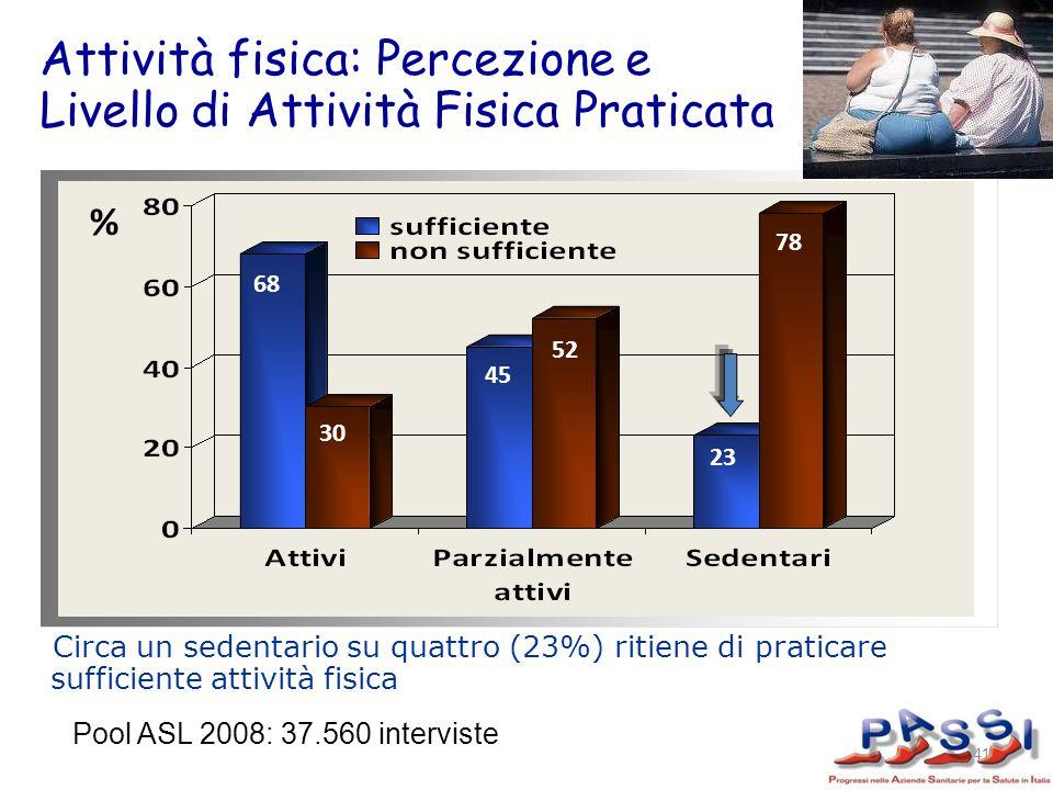 Attività fisica: Percezione e Livello di Attività Fisica Praticata