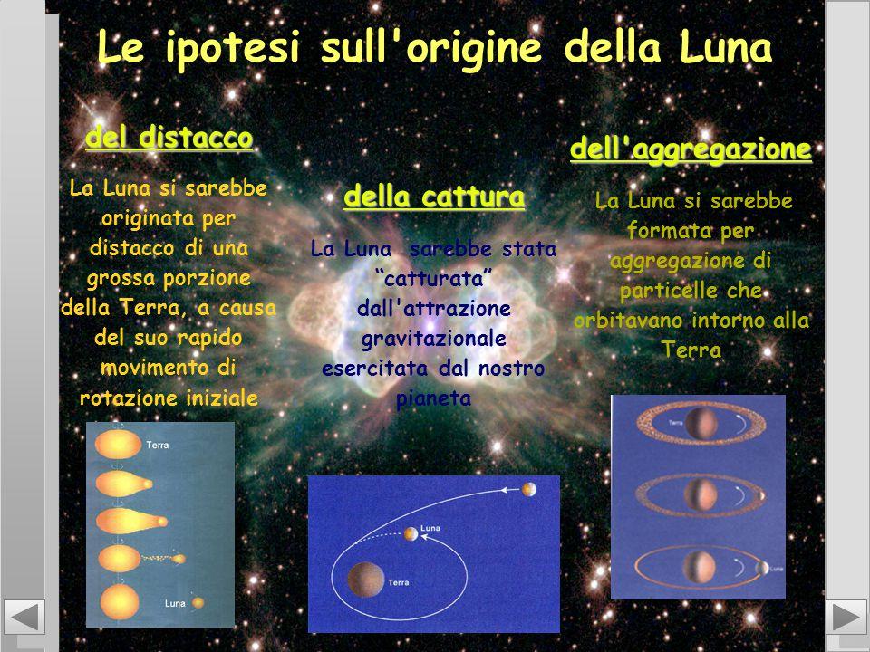 Le ipotesi sull origine della Luna