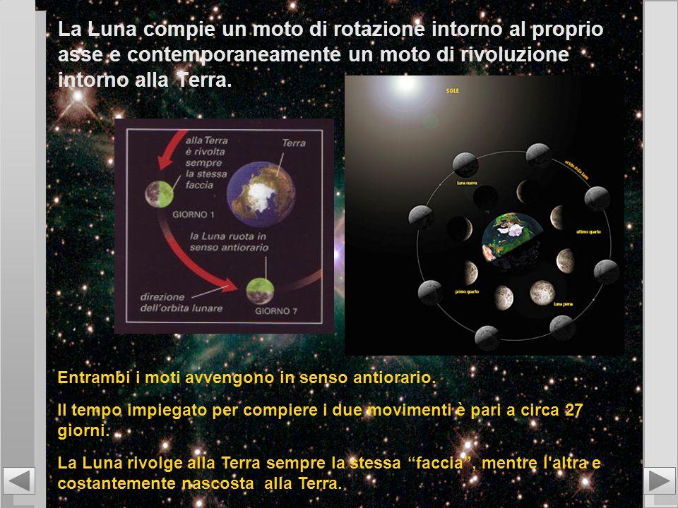 La Luna compie un moto di rotazione intorno al proprio asse e contemporaneamente un moto di rivoluzione intorno alla Terra.