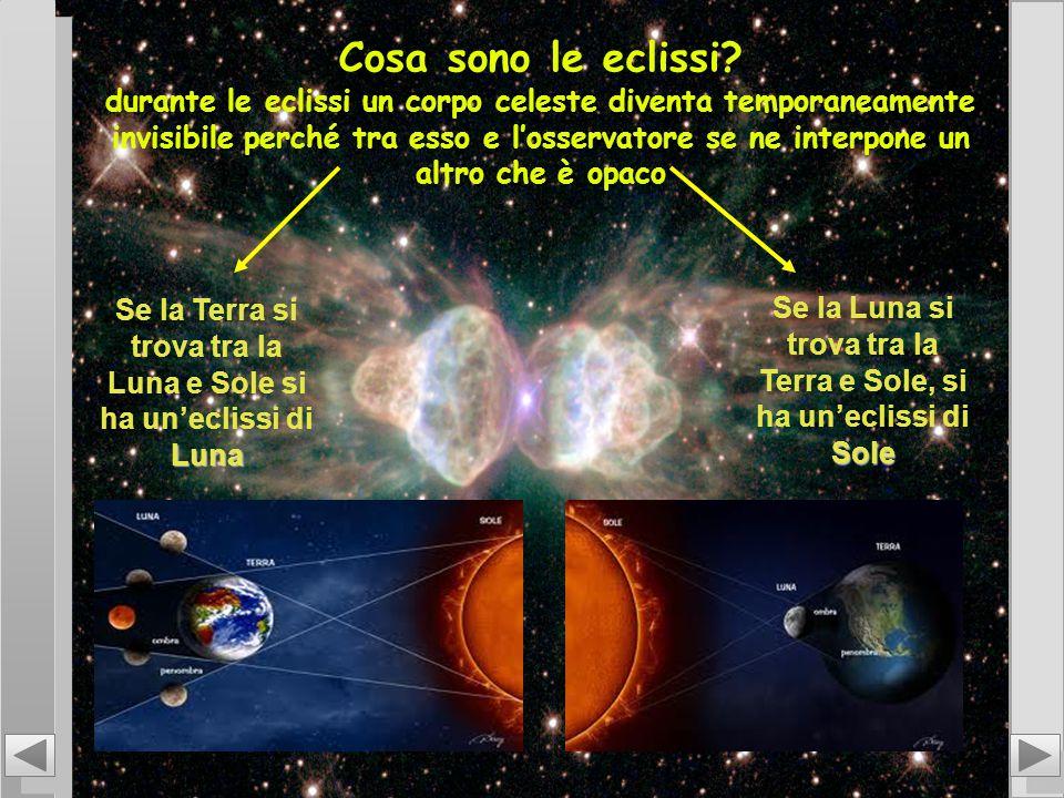 Cosa sono le eclissi durante le eclissi un corpo celeste diventa temporaneamente invisibile perché tra esso e l'osservatore se ne interpone un altro che è opaco