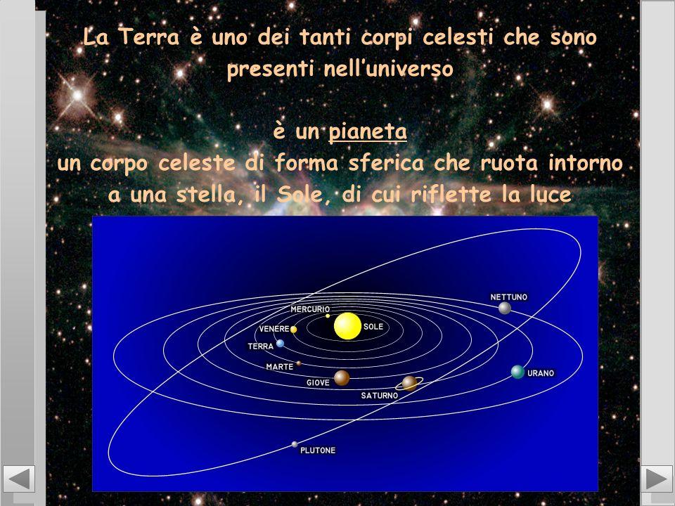 La Terra è uno dei tanti corpi celesti che sono presenti nell'universo è un pianeta un corpo celeste di forma sferica che ruota intorno a una stella, il Sole, di cui riflette la luce