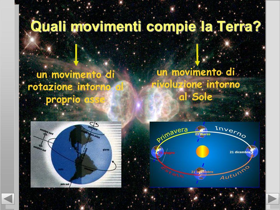 Quali movimenti compie la Terra