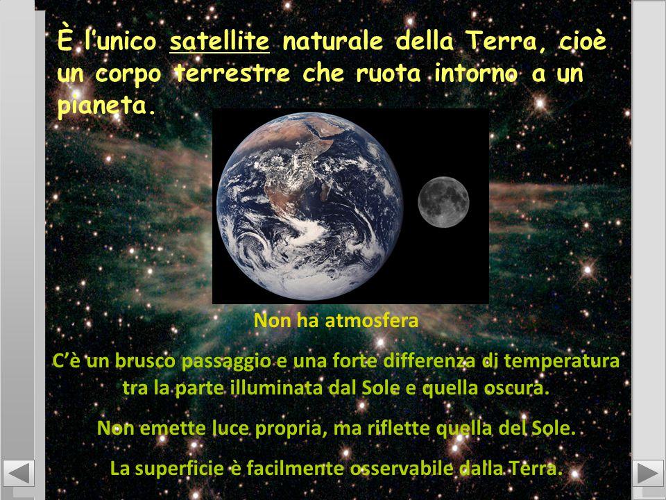 9 È l'unico satellite naturale della Terra, cioè un corpo terrestre che ruota intorno a un pianeta.